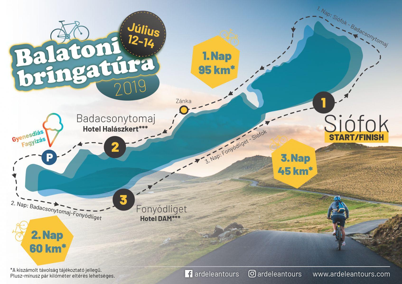 Balaton Bike Trip